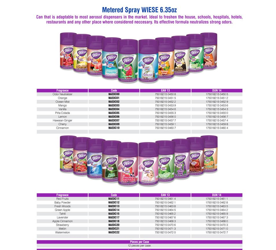 wiese-metered-products-aire-fresheners.jpg